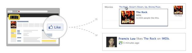 facebook-open-graph-imdb