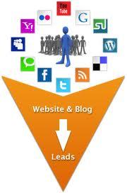 Inbound-Marketing-to-leads