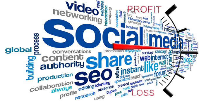 social media loss profit