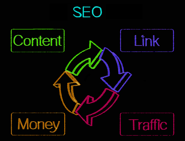 Expert-SEO-Tips-for-Your-Website